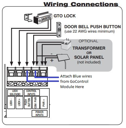 Wiring Diagram For Smart Relay